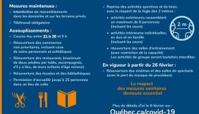Mesures en vigueur pour les régions en zone orange le 8 février 2021