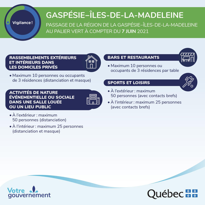 21-210-90W_Info-Passage_PalierVert_Iles-de-la-Madeleine-7Juin-FRN-5
